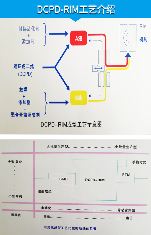工藝介紹.png